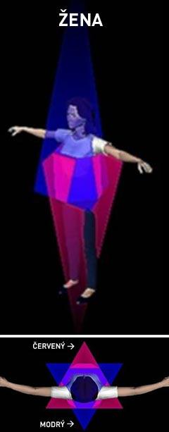 3D Merkaba - žena